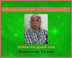 aleksandr-tjurin
