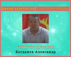 Bogdanov-Aleksandr